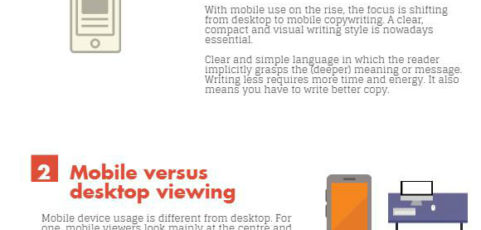 Mobile copywriting that converts